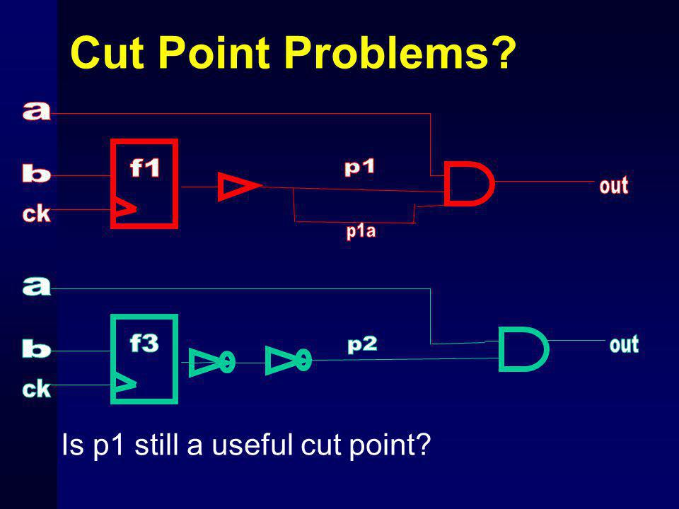 Cut Point Problems? Is p1 still a useful cut point?