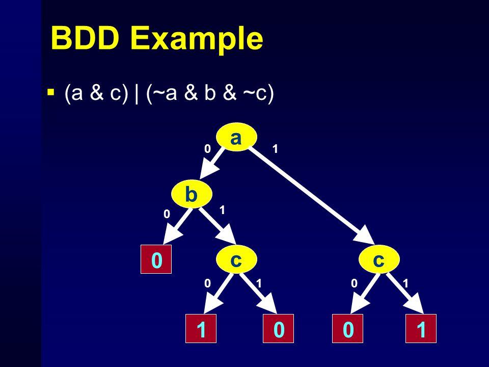 BDD Example  (a & c) | (~a & b & ~c) a b cc 1 1 0 0 0 1 101 0 001