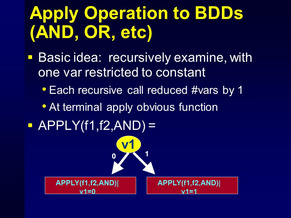 Apply Operation to BDDs (AND, OR, etc)  Basic idea: recursively examine, with one var restricted to constant Each recursive call reduced #vars by 1 At terminal apply obvious function  APPLY(f1,f2,AND) = v1 0 1 APPLY(f1,f2,AND)| v1=0 APPLY(f1,f2,AND)| v1=1