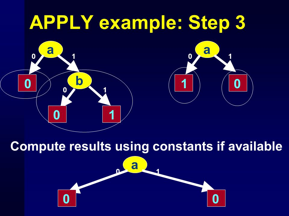 APPLY example: Step 3 a 10 0 1 b 10 0 a 10 10 Compute results using constants if available a 10 00