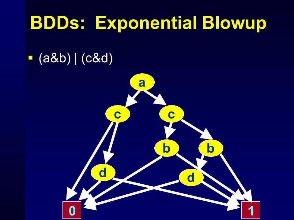 BDDs: Exponential Blowup  (a&b) | (c&d) a c 10 c bb d d