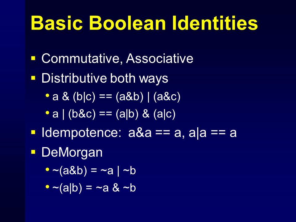 Basic Boolean Identities  Commutative, Associative  Distributive both ways a & (b|c) == (a&b) | (a&c) a | (b&c) == (a|b) & (a|c)  Idempotence: a&a == a, a|a == a  DeMorgan ~(a&b) = ~a | ~b ~(a|b) = ~a & ~b