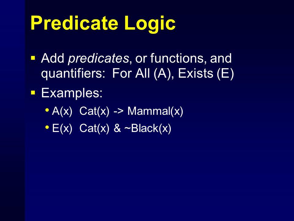 Linear Temporal Logic (LTL)