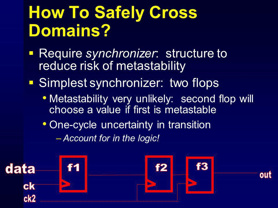 How To Safely Cross Domains?  Require synchronizer: structure to reduce risk of metastability  Simplest synchronizer: two flops Metastability very u