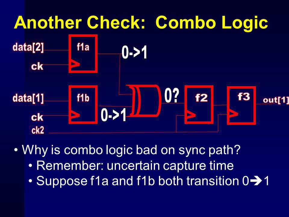 Another Check: Combo Logic Why is combo logic bad on sync path? Remember: uncertain capture time Suppose f1a and f1b both transition 0  1