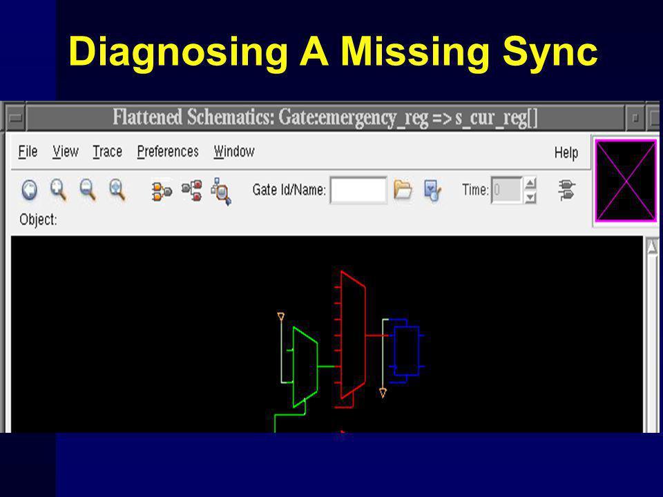 Diagnosing A Missing Sync