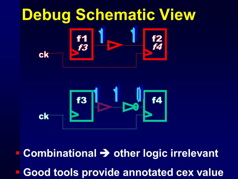 Debug Schematic View  Combinational  other logic irrelevant  Good tools provide annotated cex value
