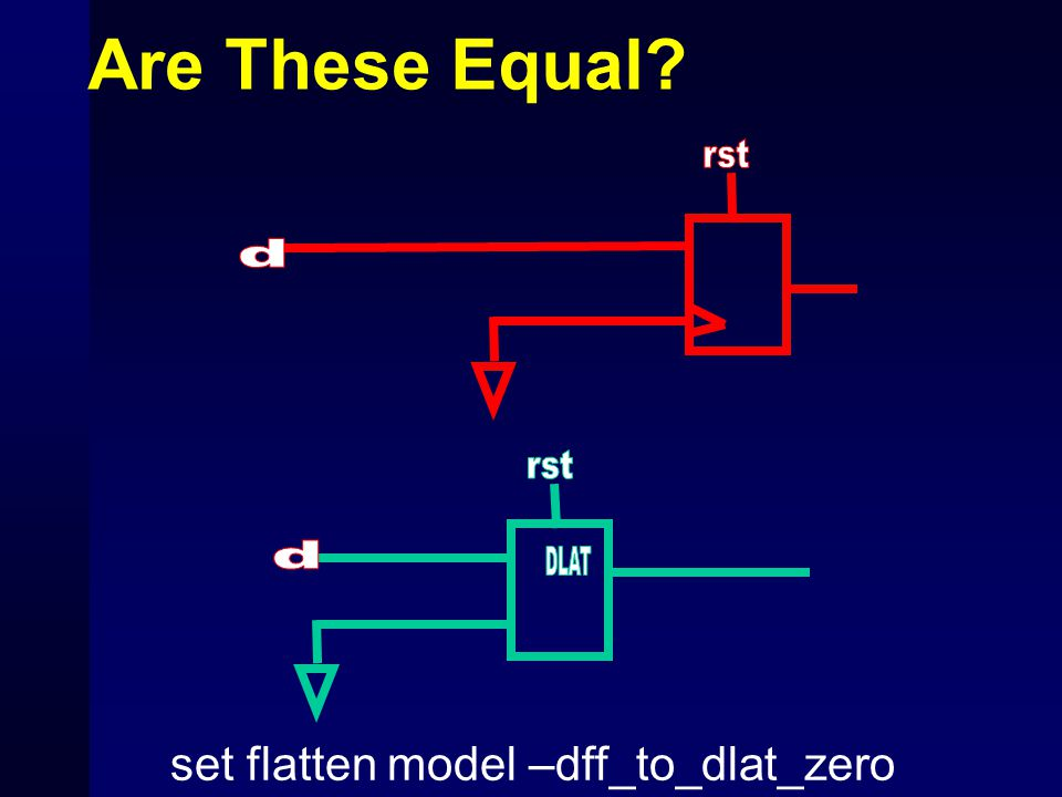 set flatten model –dff_to_dlat_zero