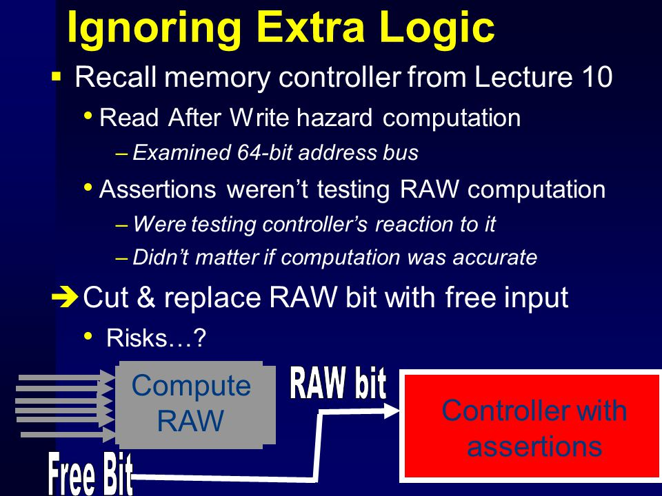 Ignoring Extra Logic  Recall memory controller from Lecture 10 Read After Write hazard computation –Examined 64-bit address bus Assertions weren't te