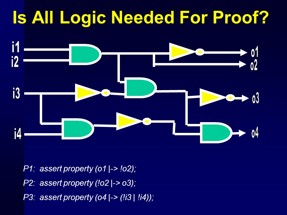 Is All Logic Needed For Proof? P1: assert property (o1 |-> !o2); P2: assert property (!o2 |-> o3); P3: assert property (o4 |-> (!i3 | !i4));
