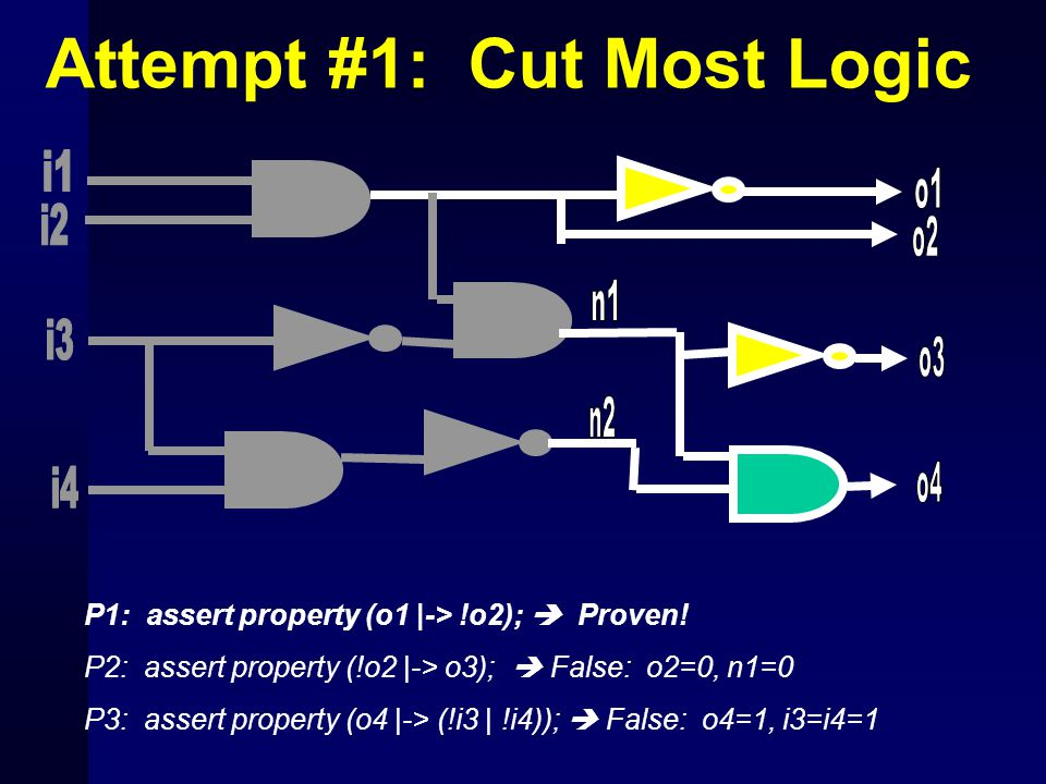 Attempt #1: Cut Most Logic P1: assert property (o1 |-> !o2);  Proven! P2: assert property (!o2 |-> o3);  False: o2=0, n1=0 P3: assert property (o4 |