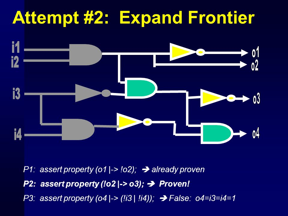 Attempt #2: Expand Frontier P1: assert property (o1 |-> !o2);  already proven P2: assert property (!o2 |-> o3);  Proven! P3: assert property (o4 |->