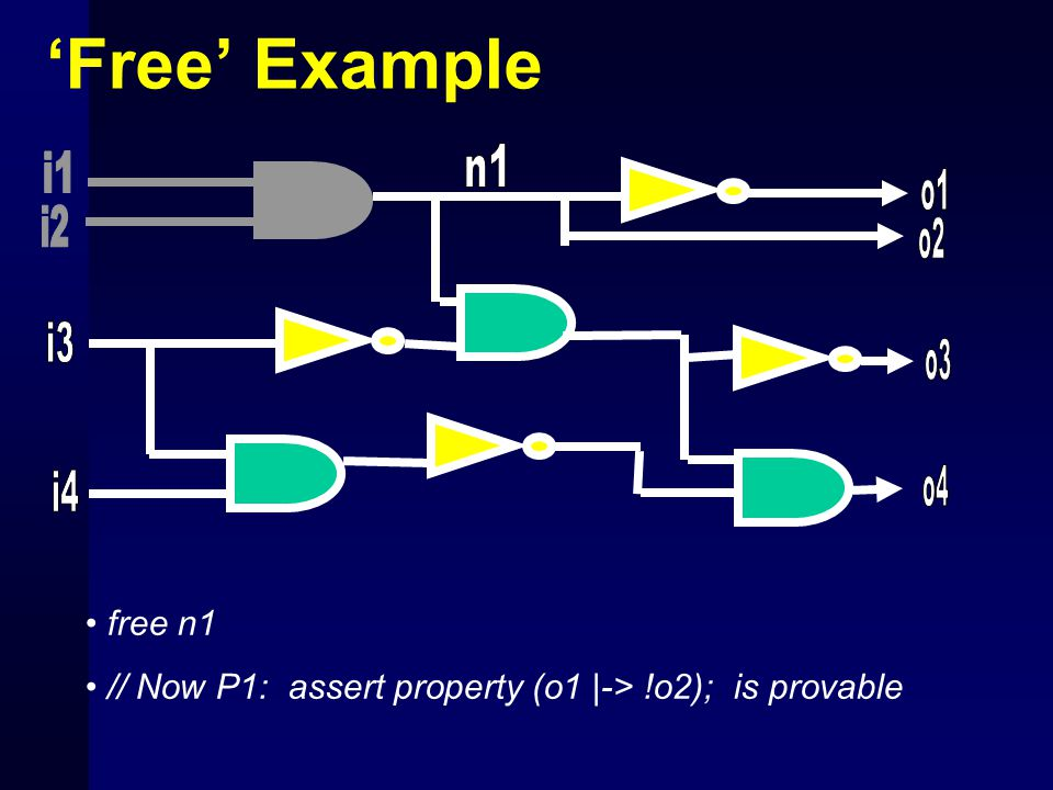 'Free' Example free n1 // Now P1: assert property (o1 |-> !o2); is provable