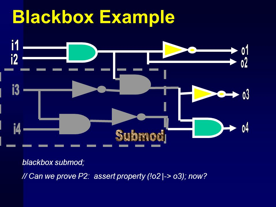 Blackbox Example blackbox submod; // Can we prove P2: assert property (!o2 |-> o3); now?