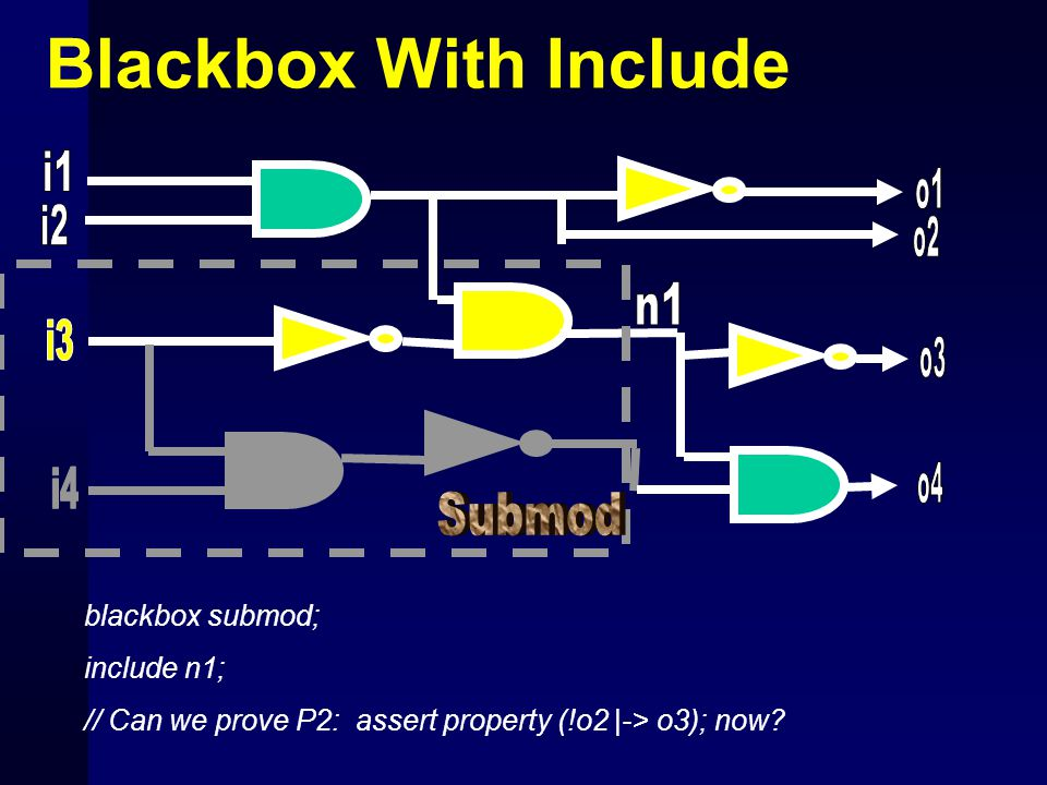 Blackbox With Include blackbox submod; include n1; // Can we prove P2: assert property (!o2 |-> o3); now?