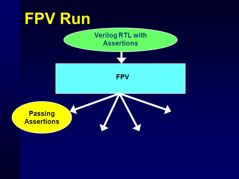 FPV Run Verilog RTL with Assertions Passing Assertions FPV