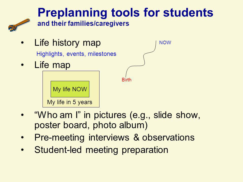 Preplanning tools for students and their families/caregivers Life history map Highlights, events, milestones Life map Who am I in pictures (e.g., slide show, poster board, photo album) Pre-meeting interviews & observations Student-led meeting preparation Birth NOW My life NOW My life in 5 years