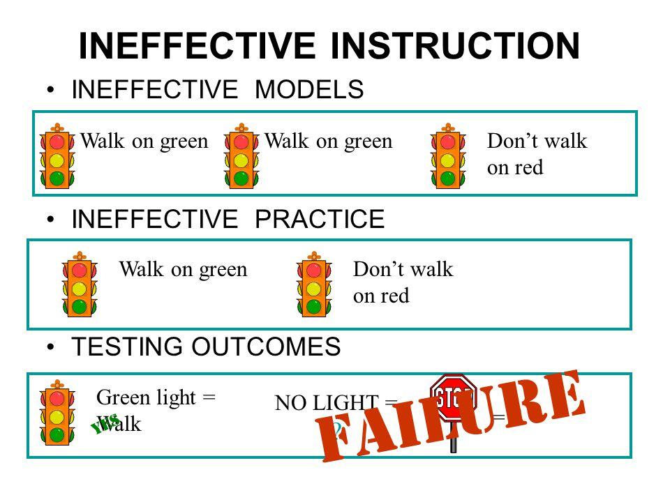 INEFFECTIVE INSTRUCTION INEFFECTIVE MODELS INEFFECTIVE PRACTICE - TESTING OUTCOMES - Walk on green Don't walk on red Walk on greenDon't walk on red Gr