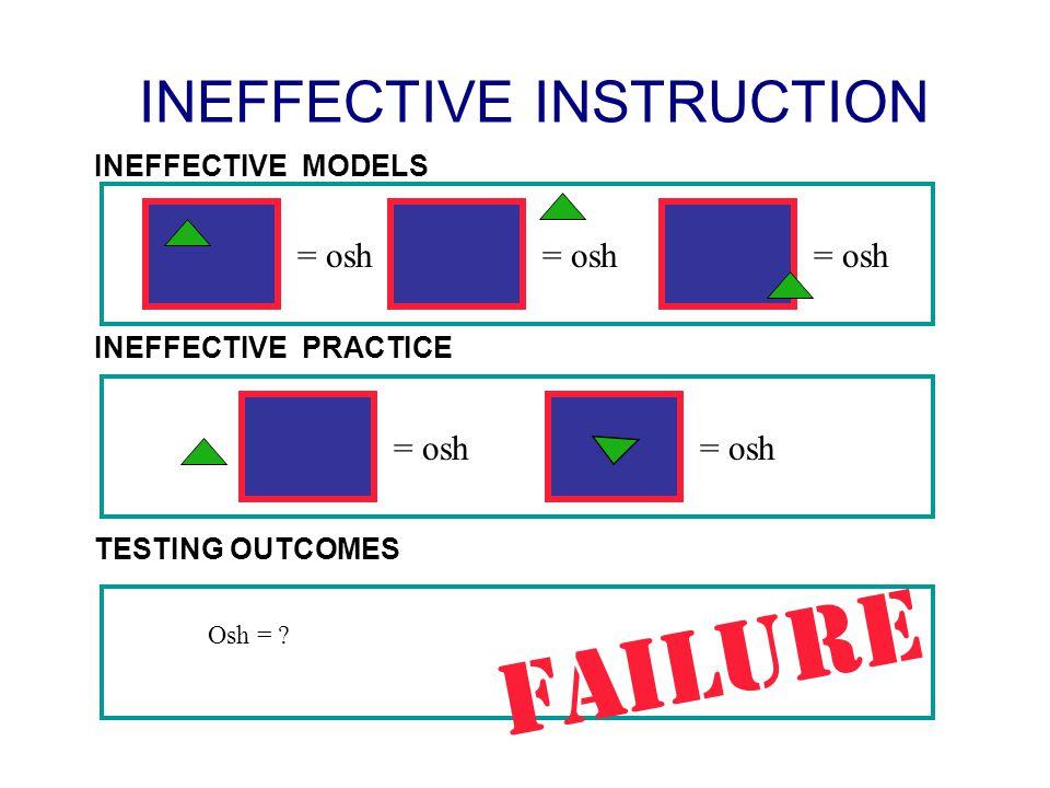 INEFFECTIVE INSTRUCTION INEFFECTIVE MODELS INEFFECTIVE PRACTICE - TESTING OUTCOMES - FAILURE = osh Osh = ?