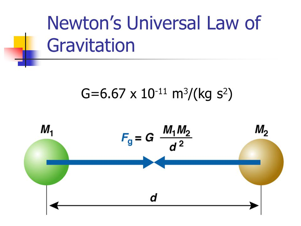 Newton's Universal Law of Gravitation G=6.67 x 10 -11 m 3 /(kg s 2 )