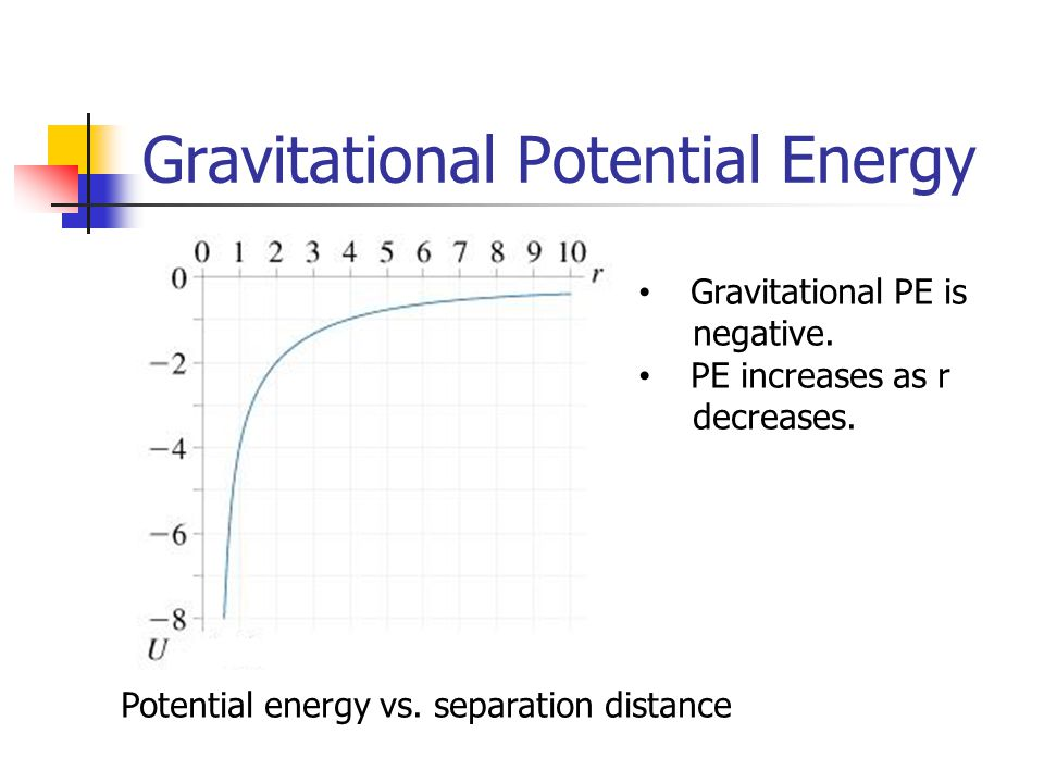 Gravitational Potential Energy Gravitational PE is negative. PE increases as r decreases. Potential energy vs. separation distance
