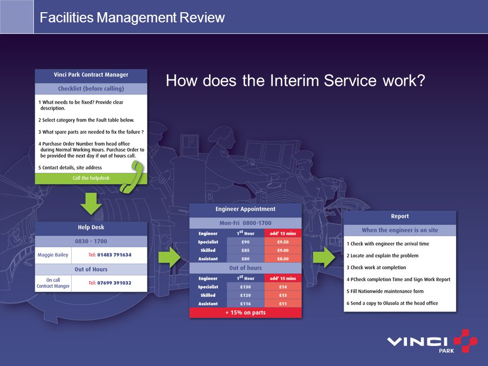 How does the Interim Service work?