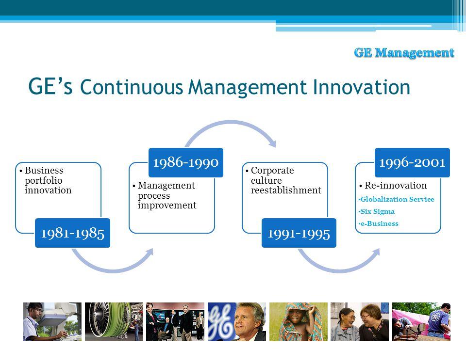 Business portfolio innovation 1981-1985 Management process improvement 1986-1990 Corporate culture reestablishment 1991-1995 Re-innovation 1996-2001 GE's Continuous Management Innovation Globalization Service Six Sigma e-Business
