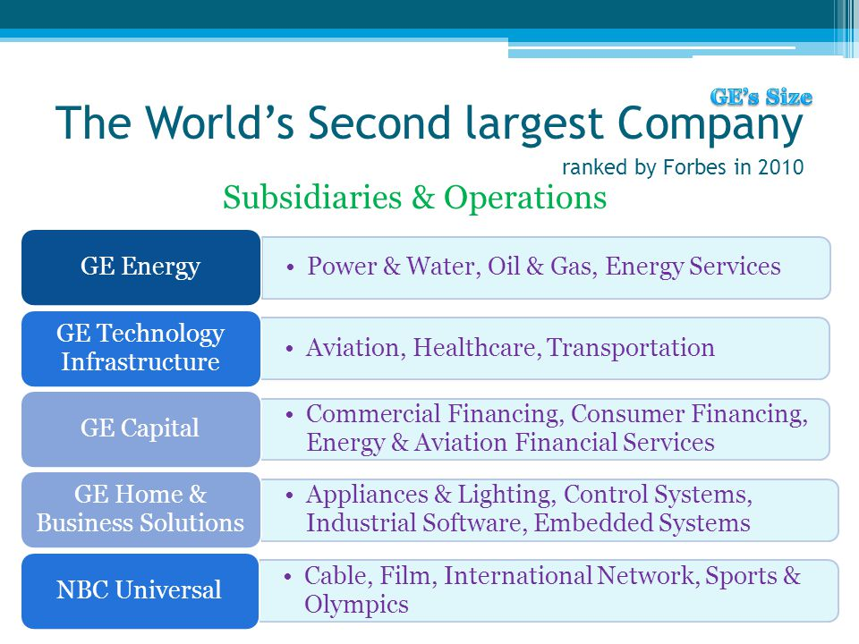 Subsidiaries & Operations Power & Water, Oil & Gas, Energy Services GE Energy Aviation, Healthcare, Transportation GE Technology Infrastructure Commercial Financing, Consumer Financing, Energy & Aviation Financial Services GE Capital Appliances & Lighting, Control Systems, Industrial Software, Embedded Systems GE Home & Business Solutions Cable, Film, International Network, Sports & Olympics NBC Universal