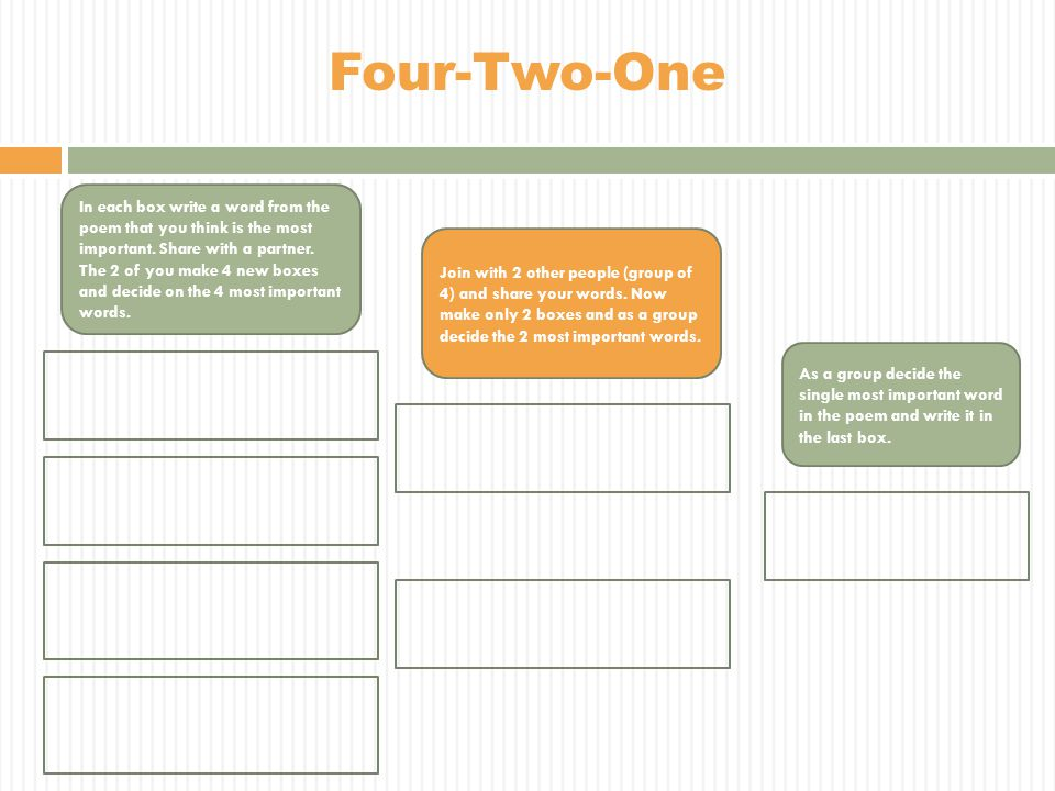 Four-Two-One In each box write a word from the poem that you think is the most important. Share with a partner. The 2 of you make 4 new boxes and deci