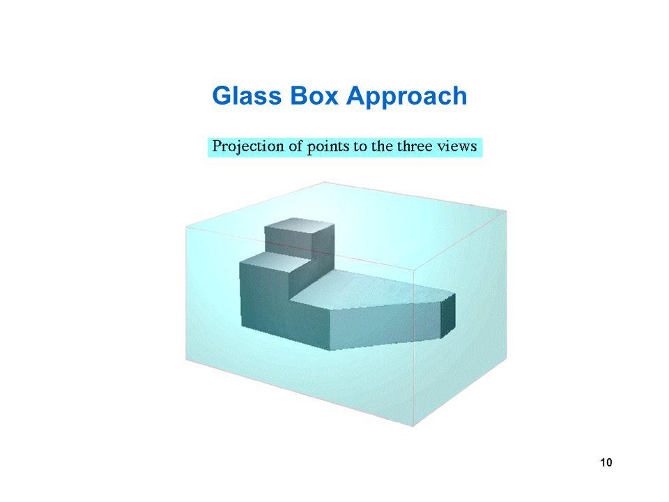 10 Glass Box Approach