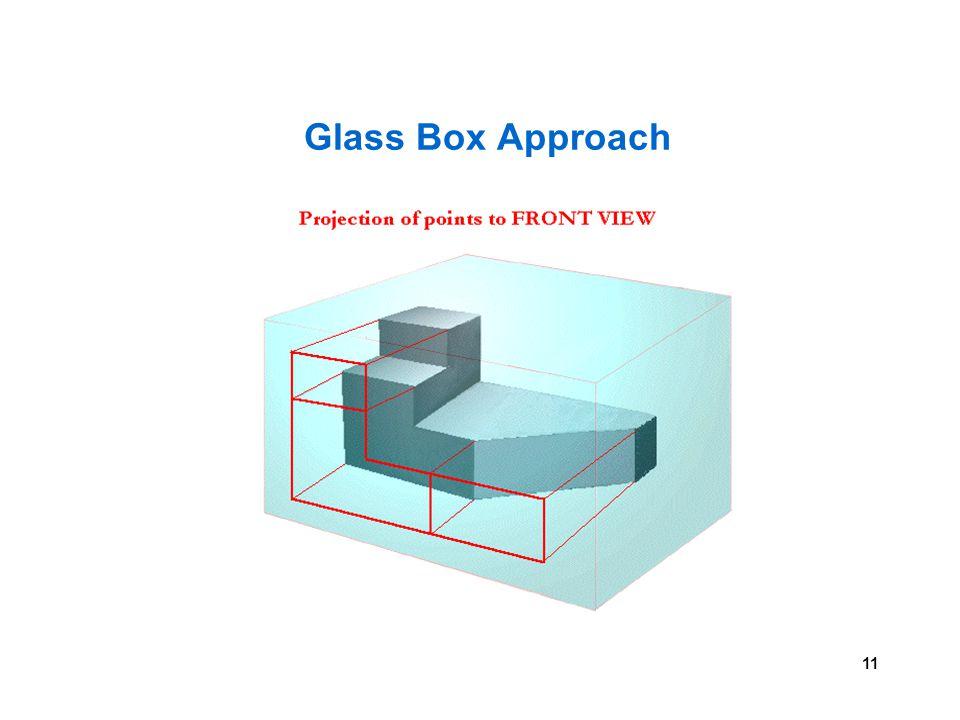 11 Glass Box Approach