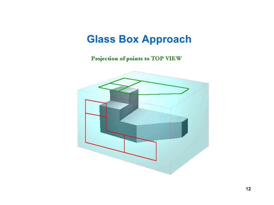 12 Glass Box Approach