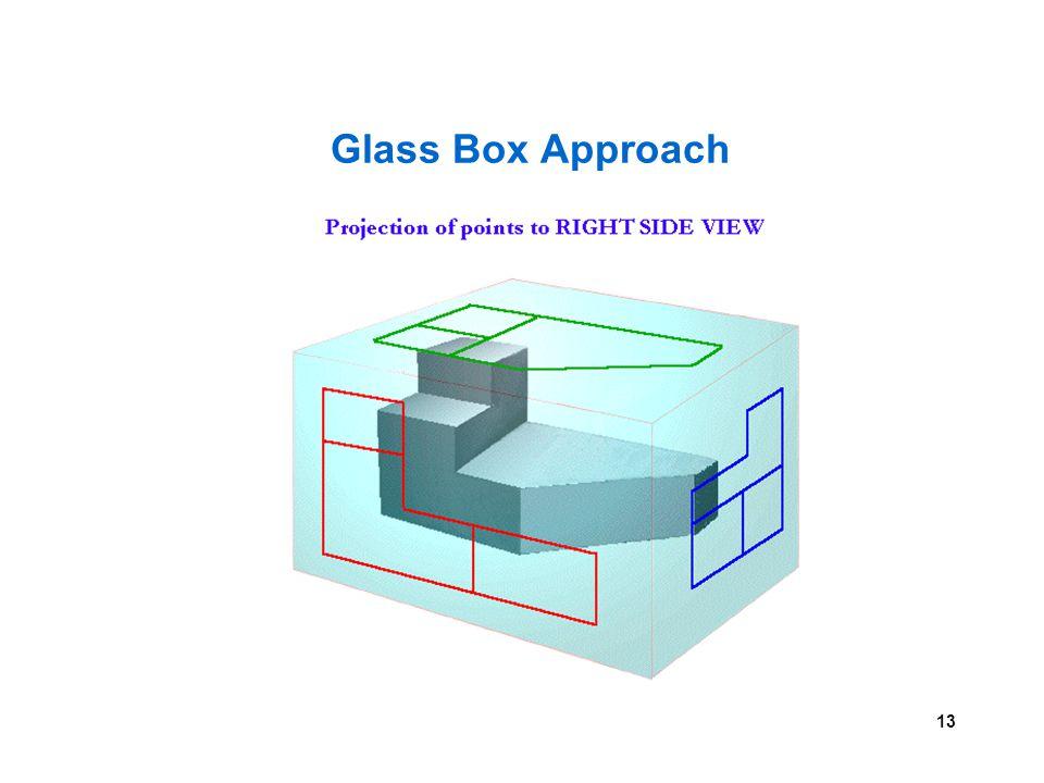13 Glass Box Approach