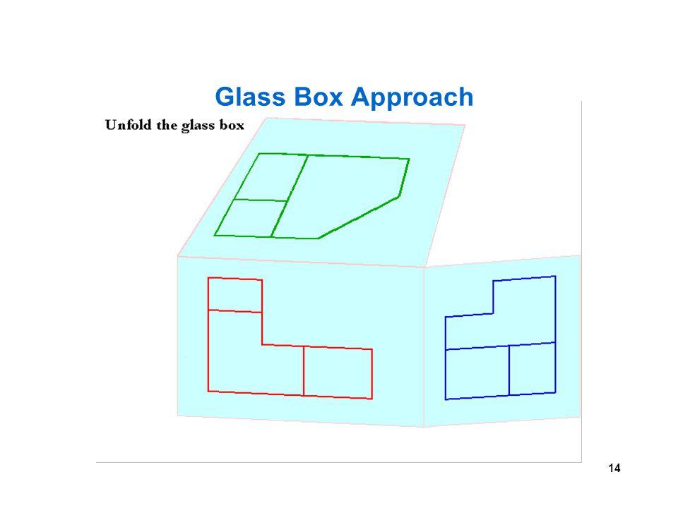 14 Glass Box Approach