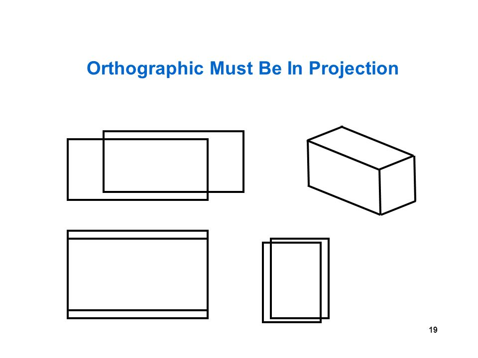 19 Orthographic Must Be In Projection