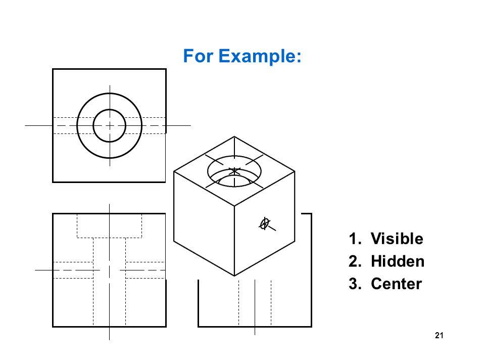 21 For Example: 1. Visible 2. Hidden 3. Center