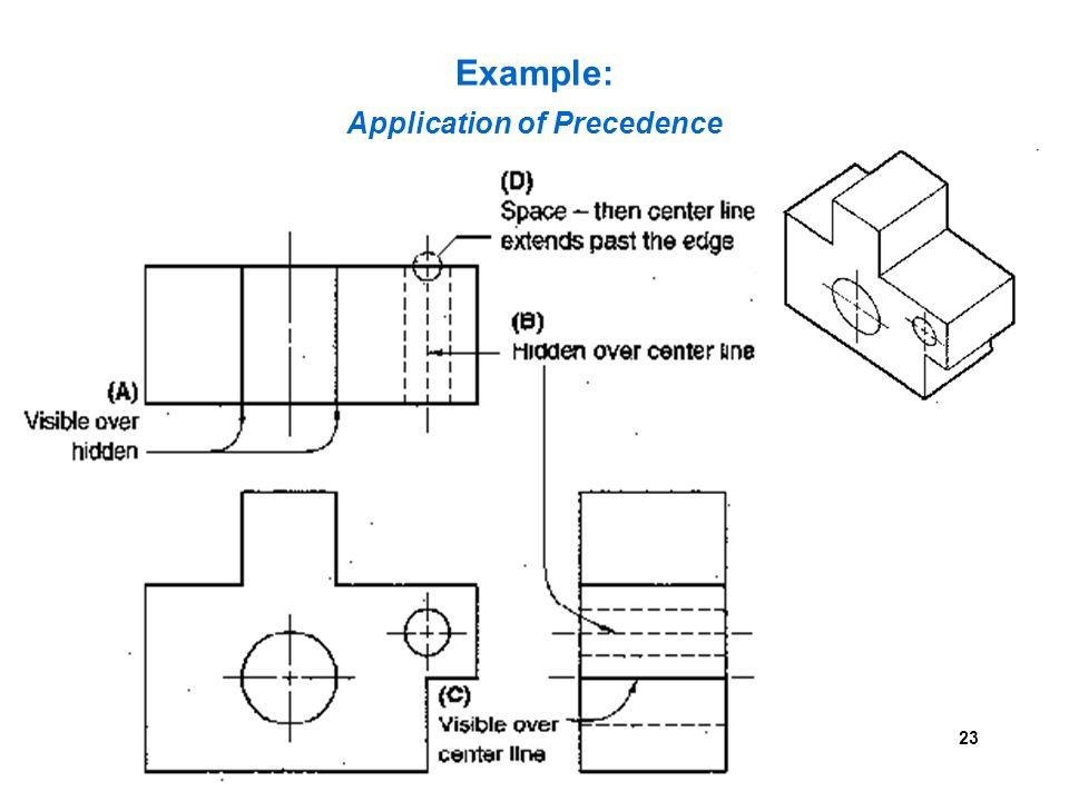 23 Example: Application of Precedence