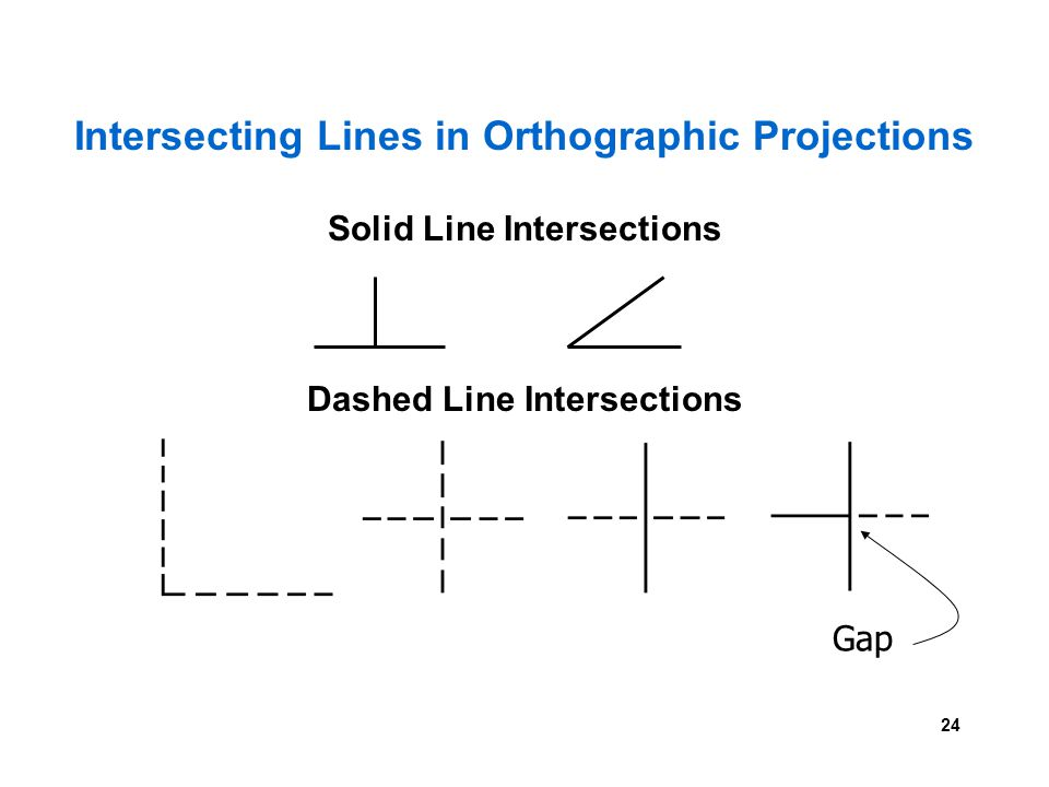 24 Intersecting Lines in Orthographic Projections Solid Line Intersections Dashed Line Intersections Gap