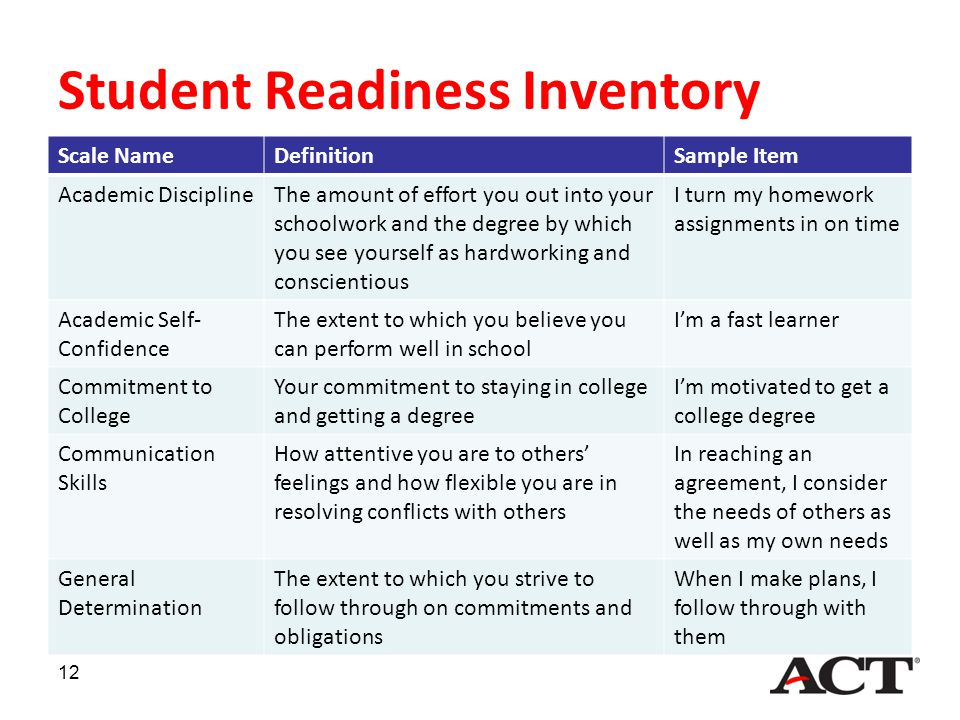 Student Readiness Inventory Scale NameDefinitionSample Item Academic DisciplineThe amount of effort you out into your schoolwork and the degree by whi