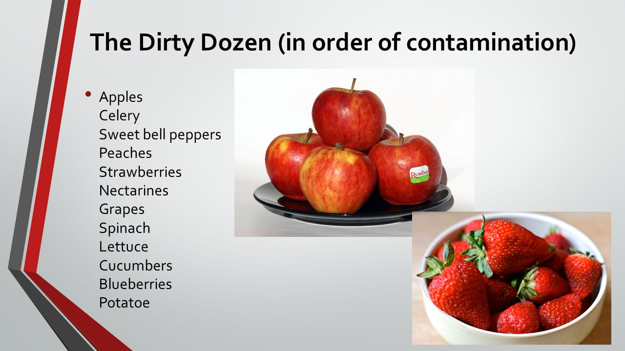 The Dirty Dozen (in order of contamination) Apples Celery Sweet bell peppers Peaches Strawberries Nectarines Grapes Spinach Lettuce Cucumbers Blueberries Potatoe