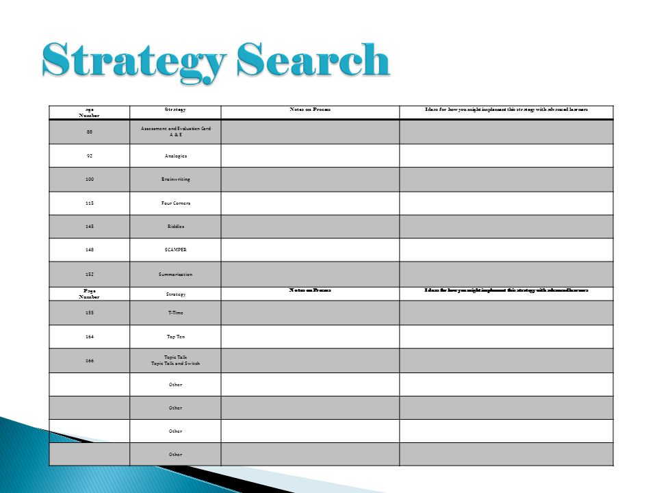 age Number StrategyNotes on ProcessIdeas for how you might implement this strategy with advanced learners 88 Assessment and Evaluation Card A & E 92An