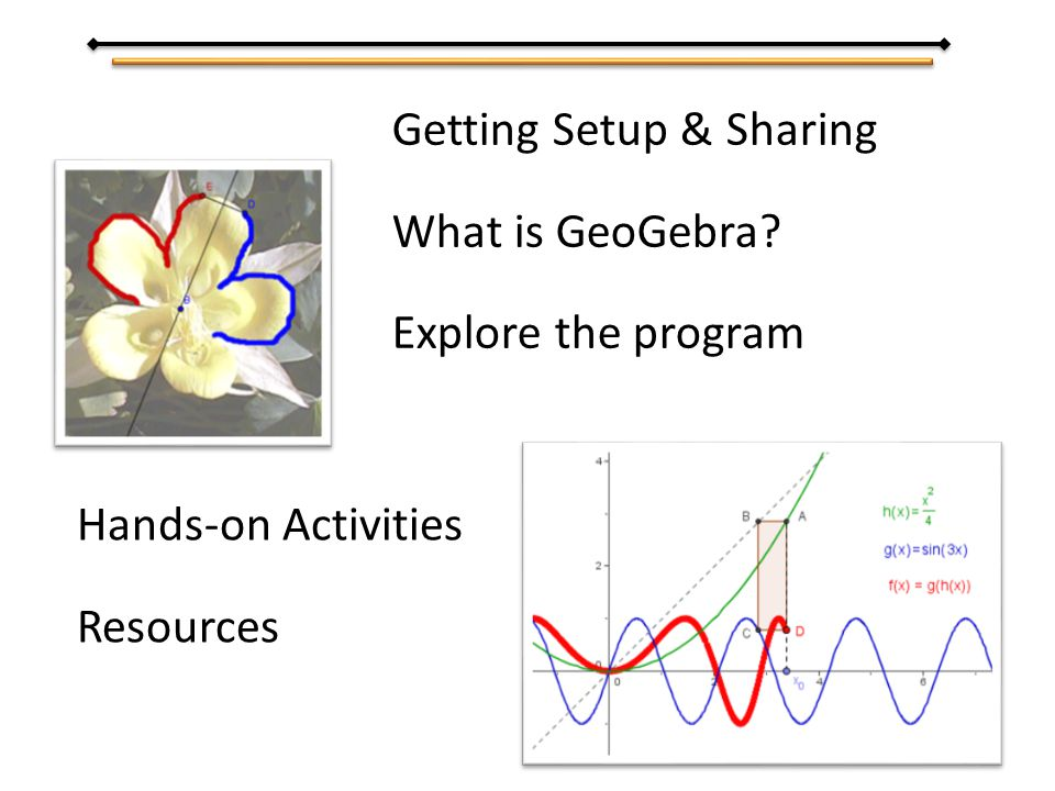 Hands-on Activities Resources Getting Setup & Sharing What is GeoGebra Explore the program