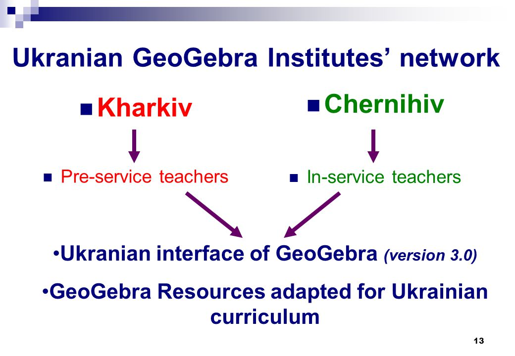 13 Ukranian GeoGebra Institutes' network Kharkiv Pre-service teachers Chernihiv In-service teachers Ukranian interface of GeoGebra (version 3.0) GeoGebra Resources adapted for Ukrainian curriculum