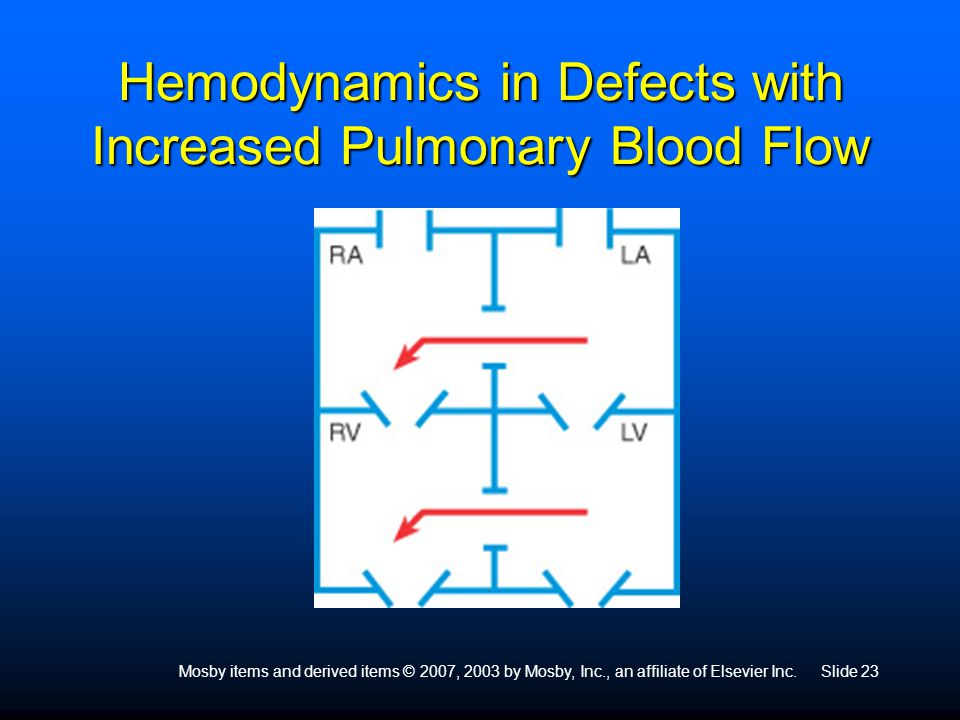 Mosby items and derived items © 2007, 2003 by Mosby, Inc., an affiliate of Elsevier Inc.Slide 23 Hemodynamics in Defects with Increased Pulmonary Bloo