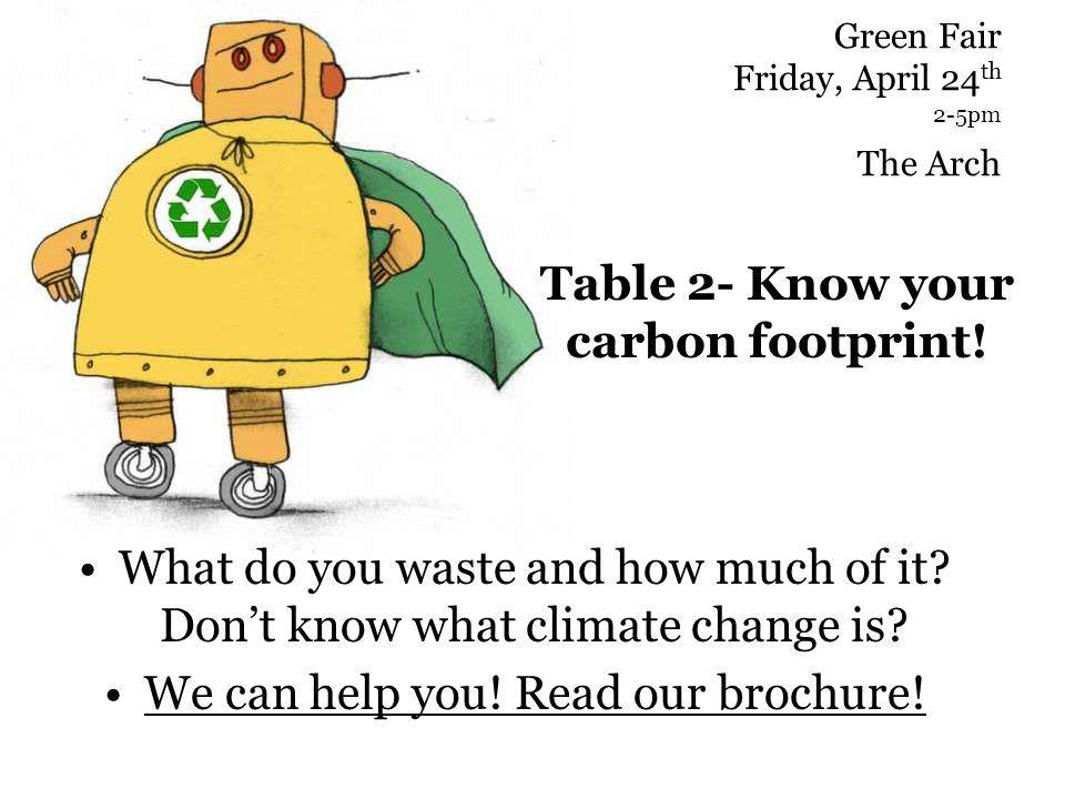 Green Fair Friday, April 24 th 2-5pm The Arch What do you waste and how much of it.
