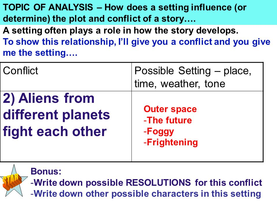 TOPIC OF ANALYSIS – How does a setting influence (or determine) the plot and conflict of a story….