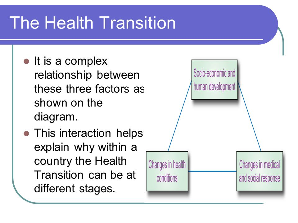 The Health Transition It is a complex relationship between these three factors as shown on the diagram.