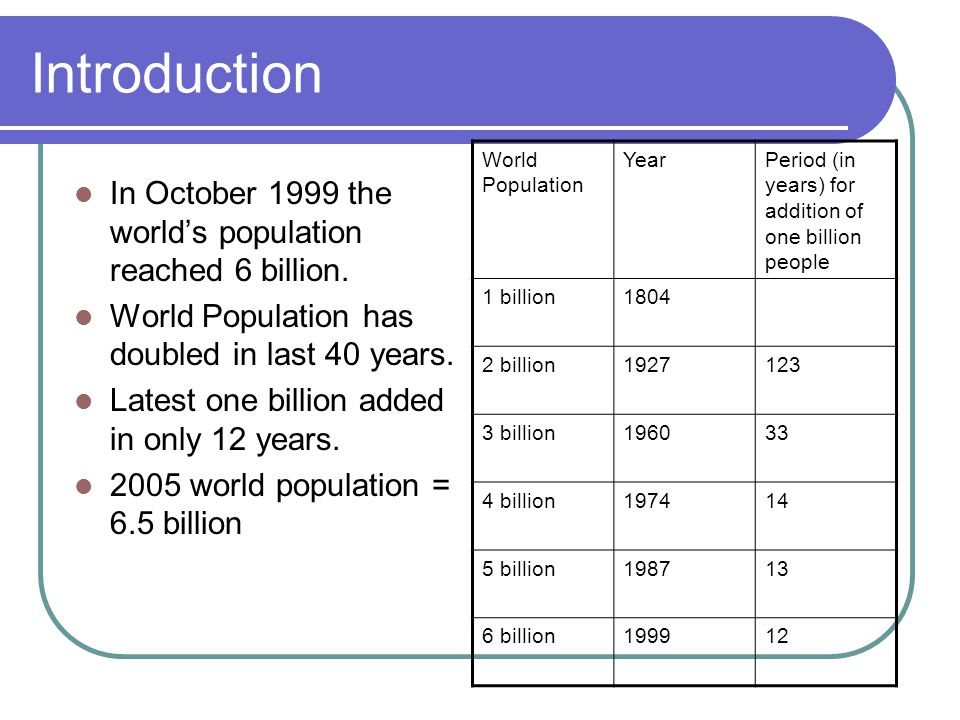 Introduction In October 1999 the world's population reached 6 billion.