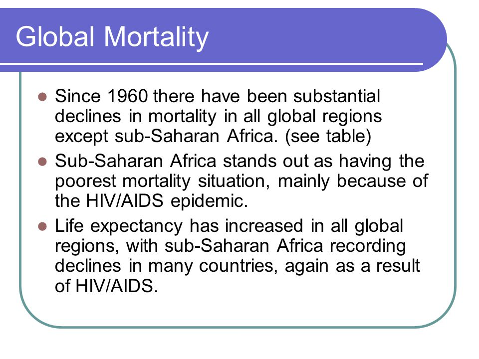Global Mortality Since 1960 there have been substantial declines in mortality in all global regions except sub-Saharan Africa.