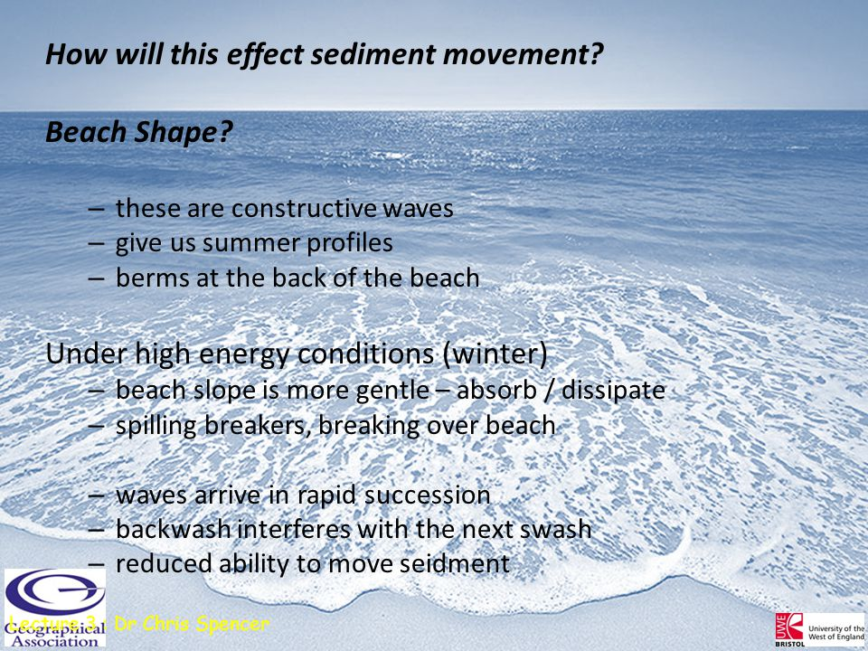 How will this effect sediment movement. Beach Shape.